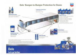 Bumper to bumper products and services to satisfy all of your fleet maintenance needs for regional and local transit buses!