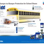 Bumper to bumper products and services to satisfy all of your fleet maintenance needs for school buses!