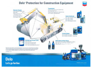 Alt Oil Company carries all of the products you need to keep your excavators and farm equipment running efficiently!