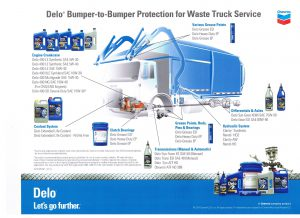 Bumper to bumper products and services to satisfy all of your fleet maintenance needs for garbage and recycling collection trucks!