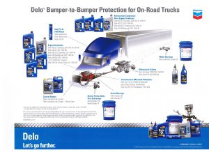 Bumper to bumper products and services to satisfy all of your fleet maintenance needs for semi and tractor trailer trucks!